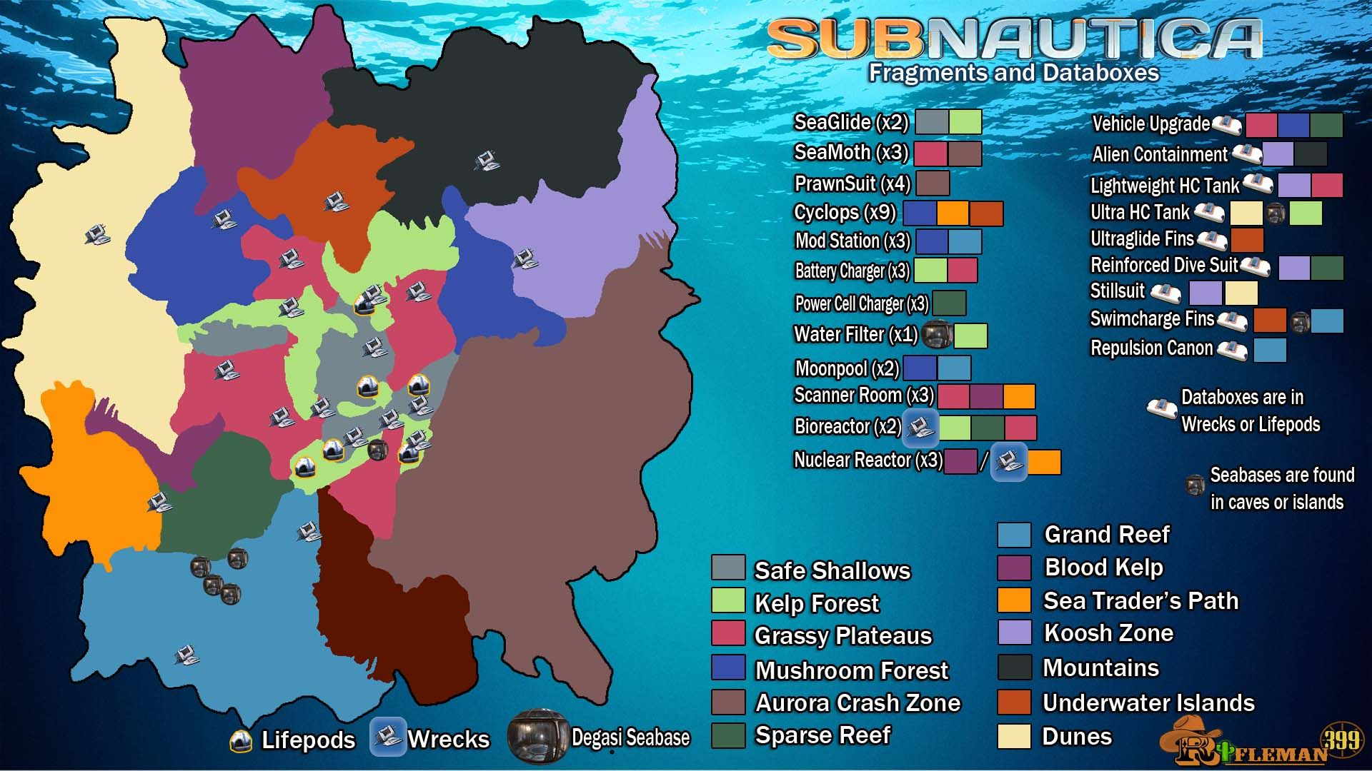 Subnautica Scanner Room Best Upgrades – Some hints to make a good start.